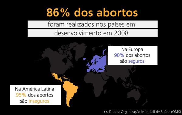 8694436a59169 Assim, parece irrefutável o argumento de que a legalização do aborto é uma questão  de saúde pública. Inclusive se pensarmos que o Estado brasileiro impõe ...